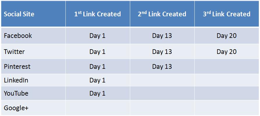 link flow2