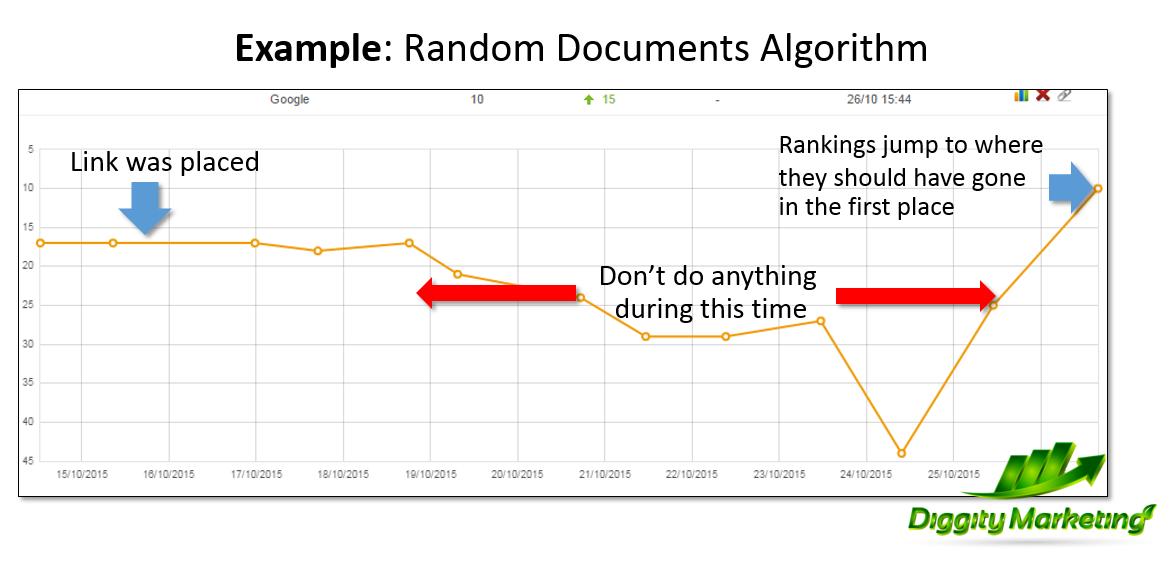 6 - random documents