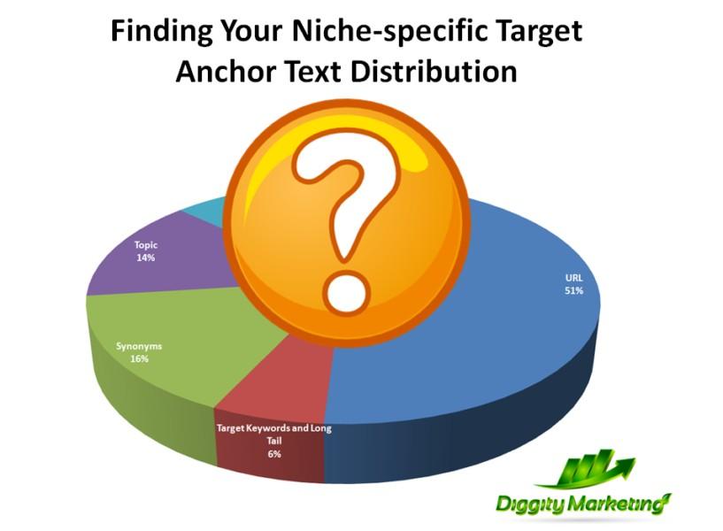 niche-specific