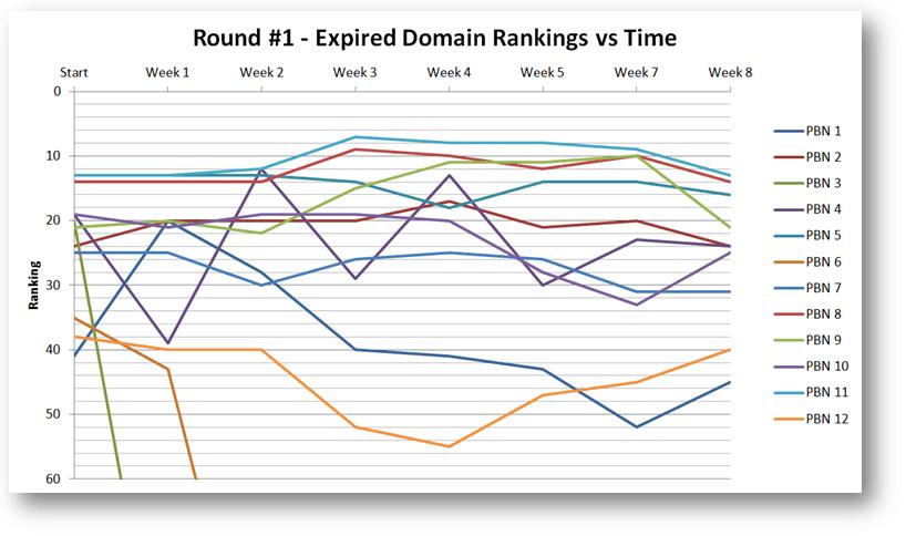 round1a graph