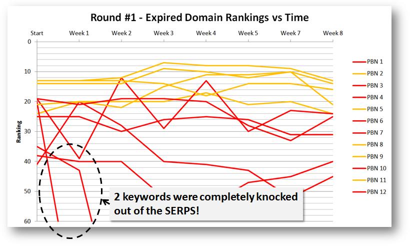 round1a2 graph