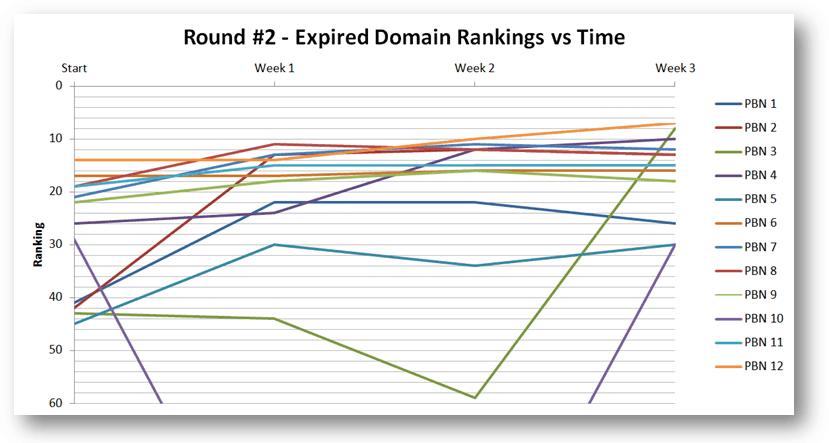 round2a graph