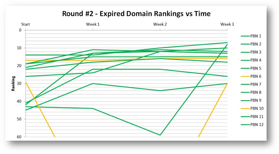 round2a2 graph