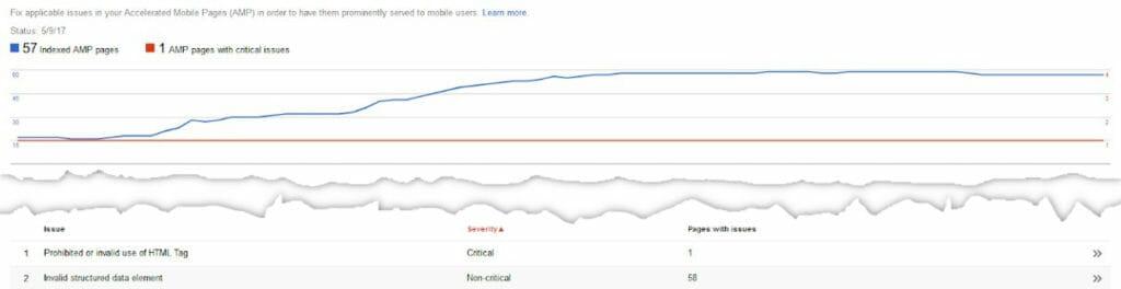 Google Search Console result