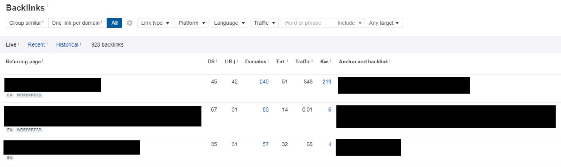 Exemplo de uma tela de controle backlink
