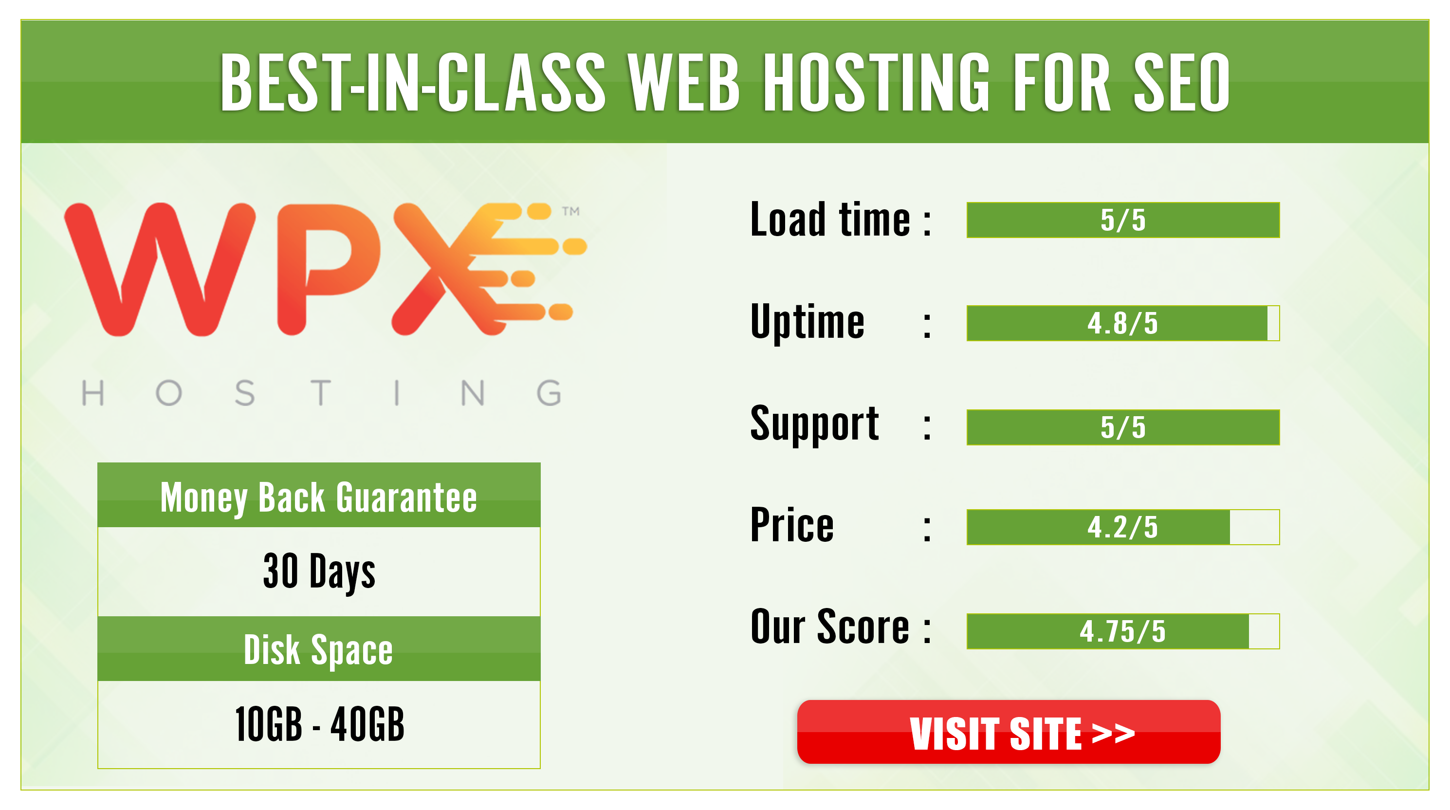 Best in Class hosting - WPX