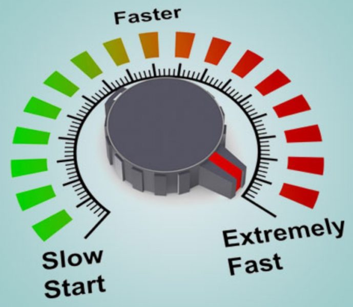 Website speed gauge