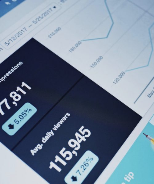 websites average views rankings