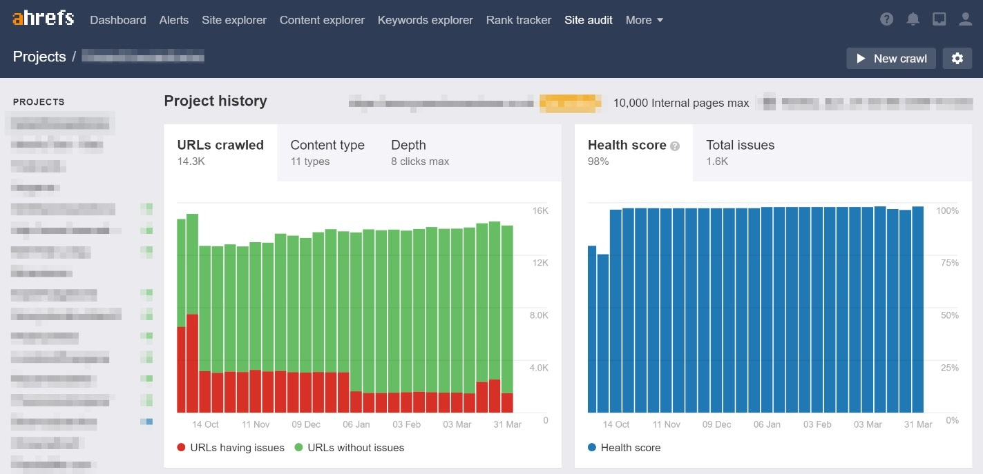Ahrefs - Project History