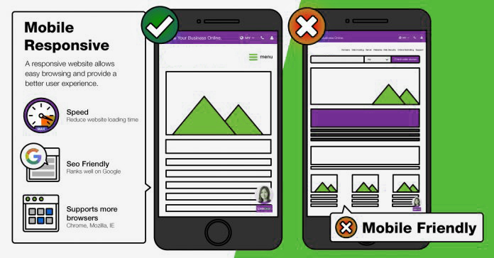 mobile responsiveness illustration