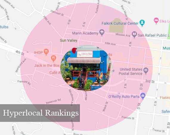 hyperlocal ranking