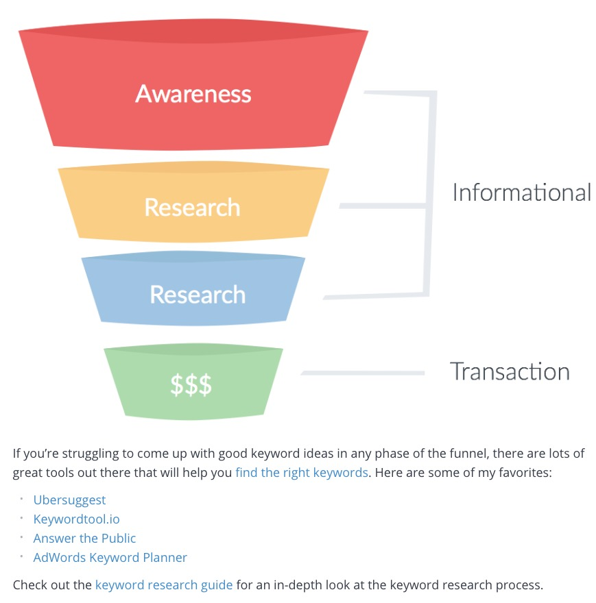 sales funnel for kw research
