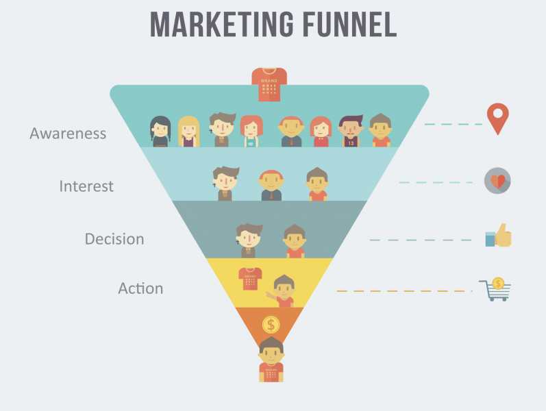 Marketing Funnel Illustration