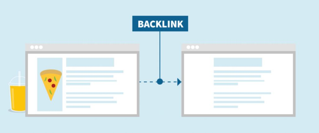 e-commerce profilo backlink