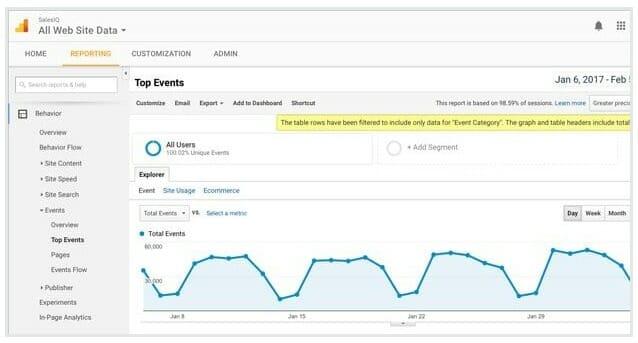 analytics screenshot example