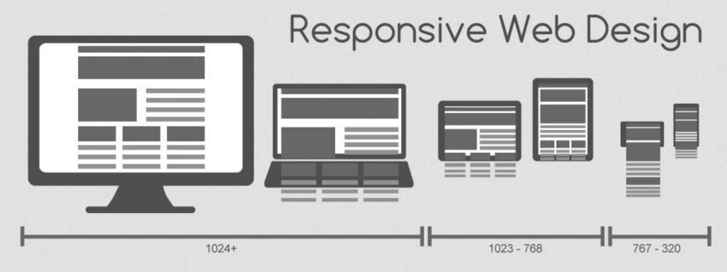 Responsive web design clip