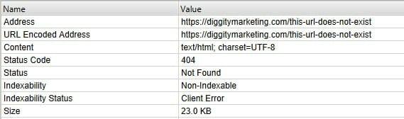 diggitymarketing-404-status-code