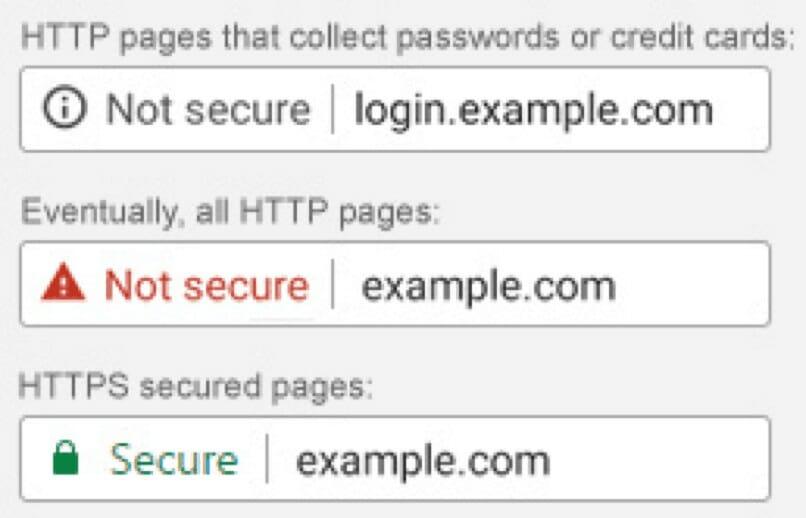 ssl secure domain sceeenshot