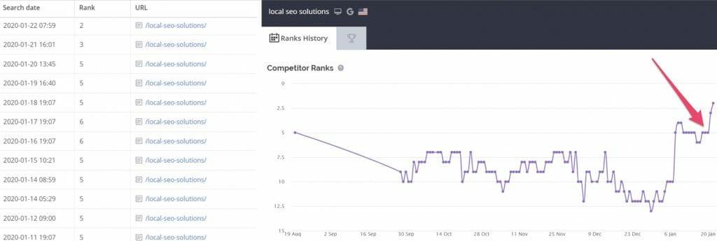 pure optimization results surfer