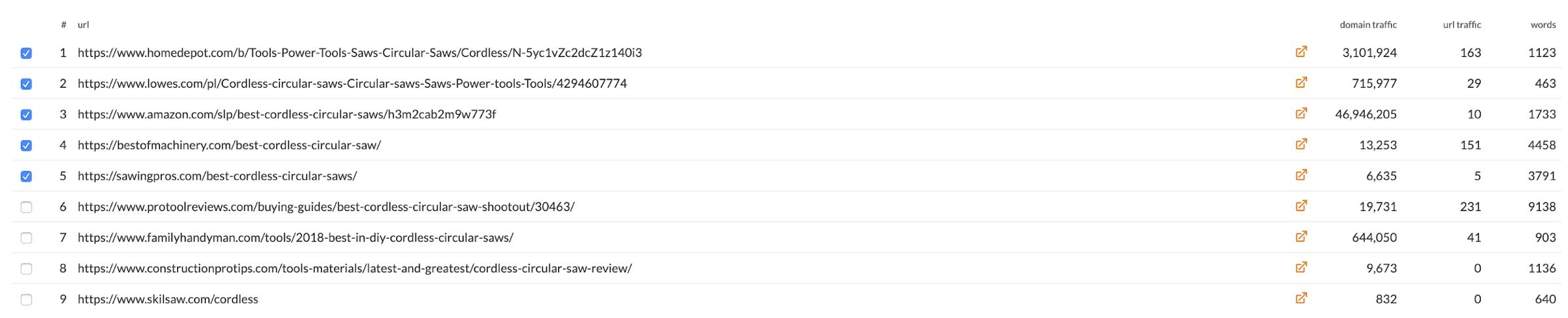 url page comparison tab