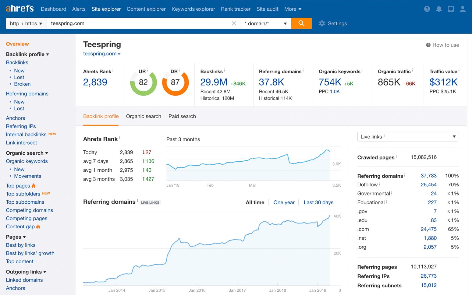 ahrefs dashboard mainscreen