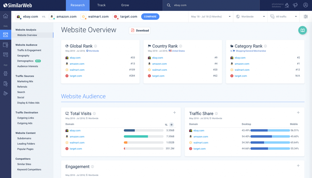similarweb dashboard screenshot