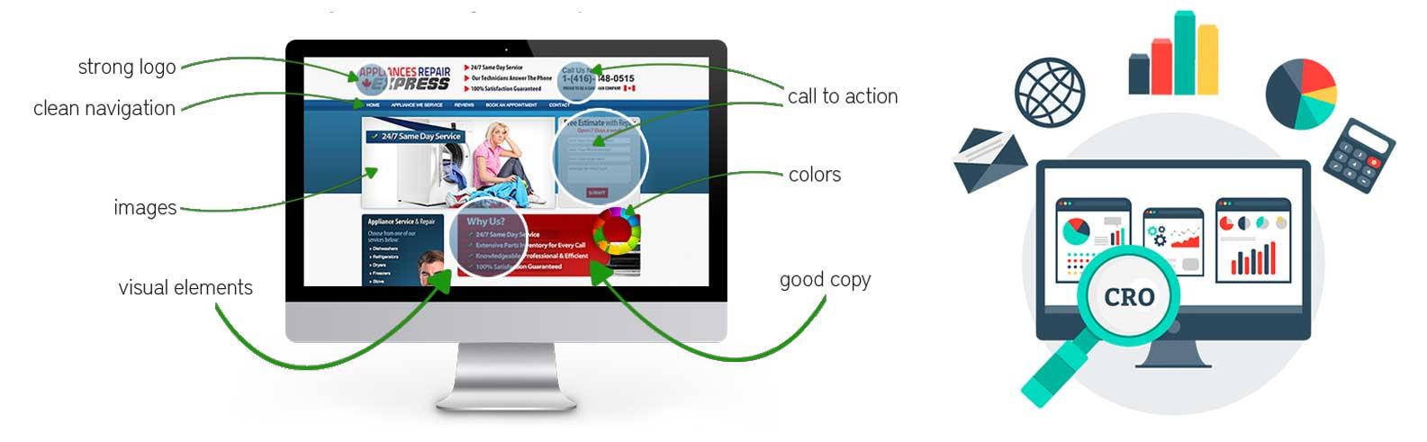 website-conversion-optimization-CRO