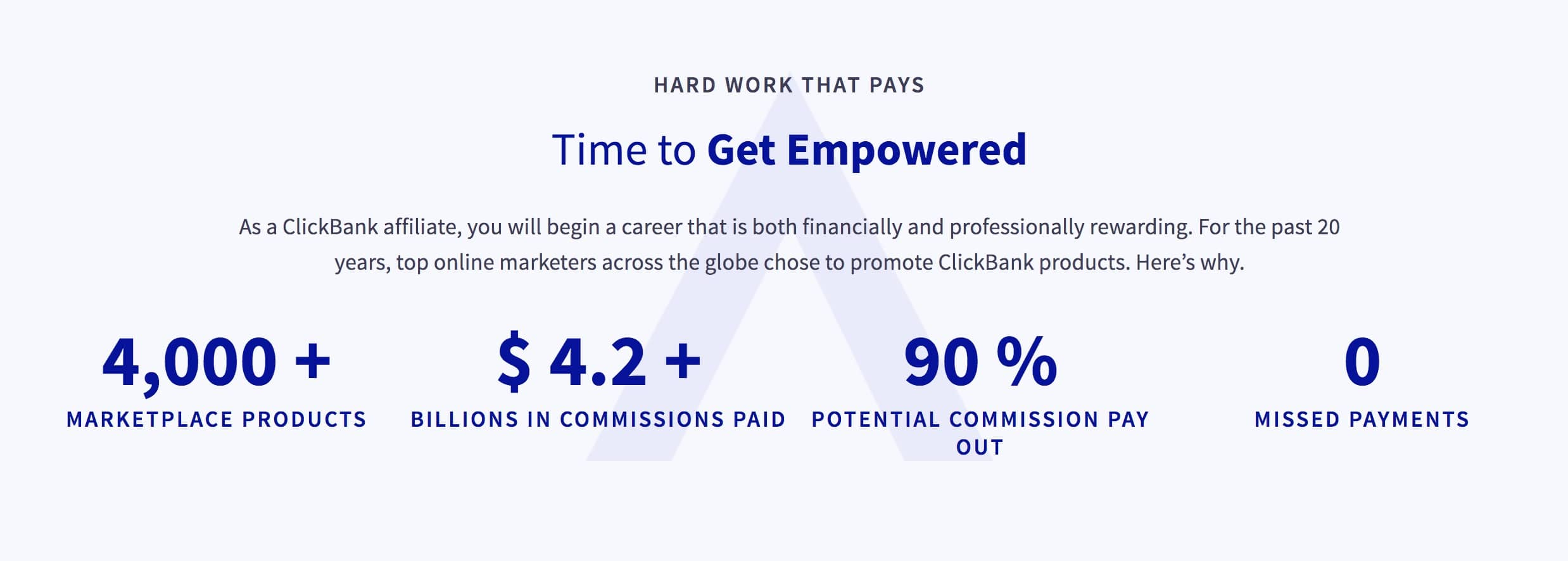 time to get empowered clickbank