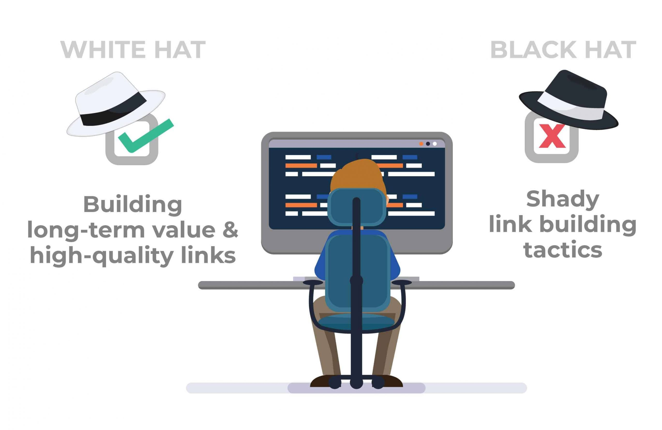 Black hat and white hat link building