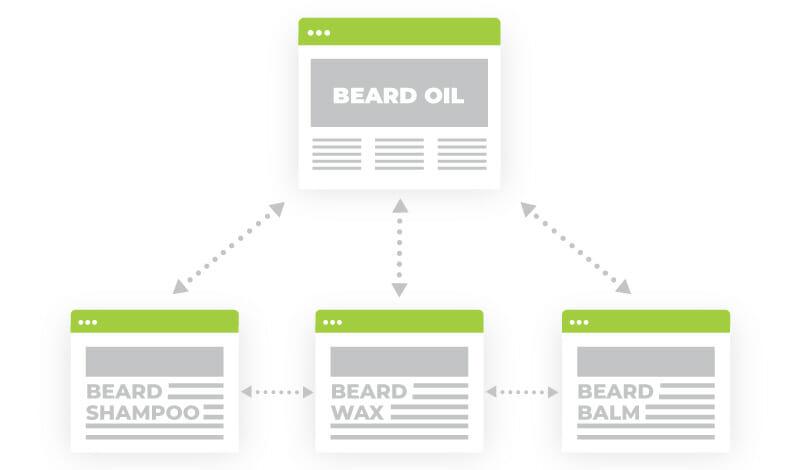 beard oil starter sample