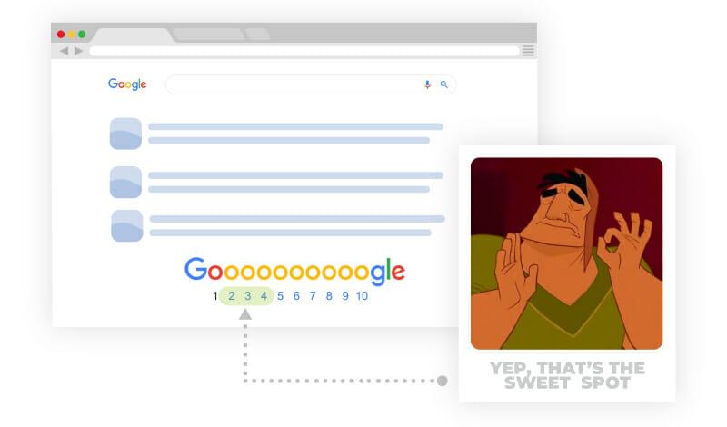 google serp sweet spot