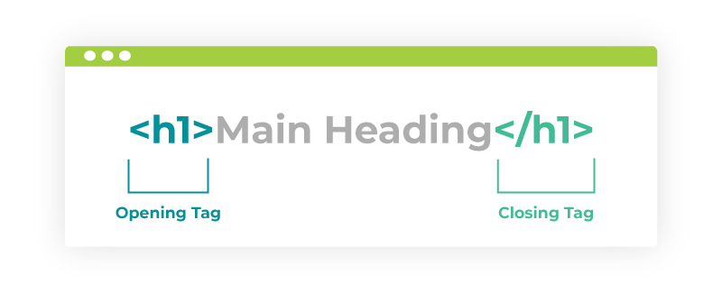 html h1 tag