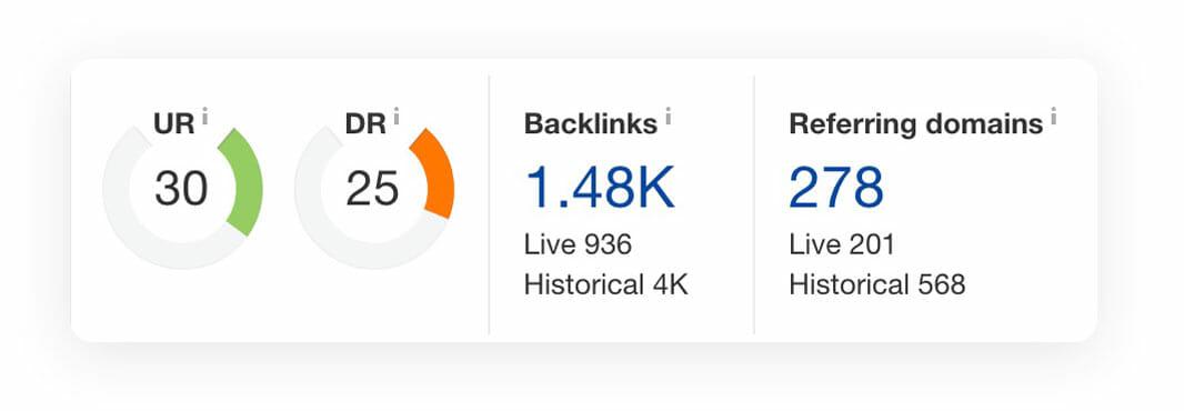 Backlink-score-Project-Cashflow
