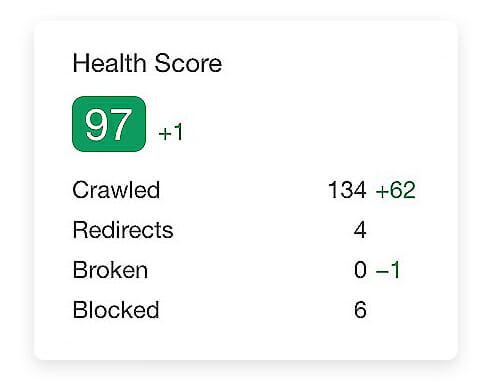 Health Score Project Cashflow