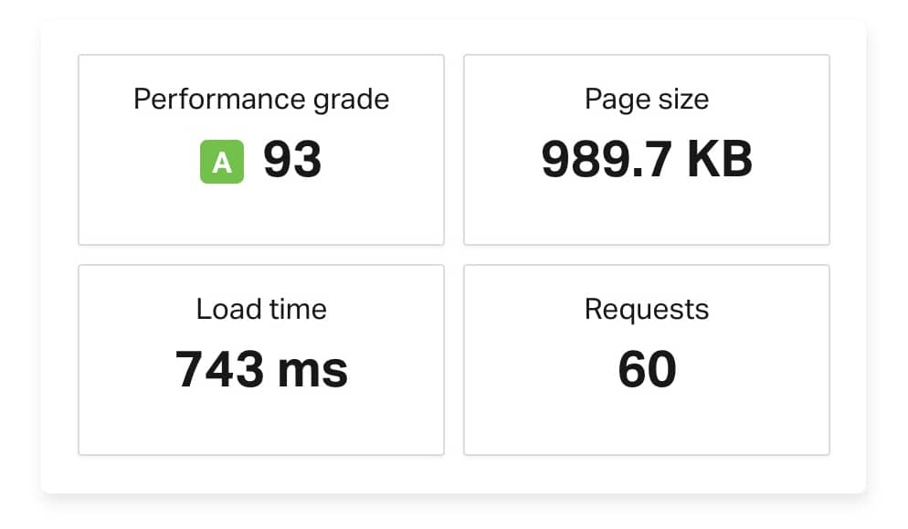 Performance Grade Project Cashflow
