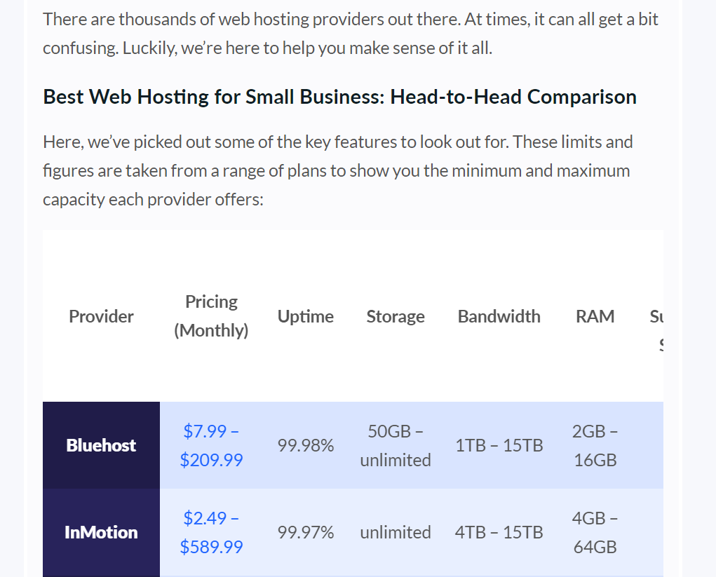 head to head comparison of the web hosting providers