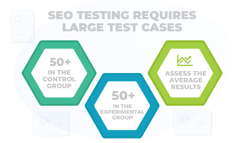 seo large test cases