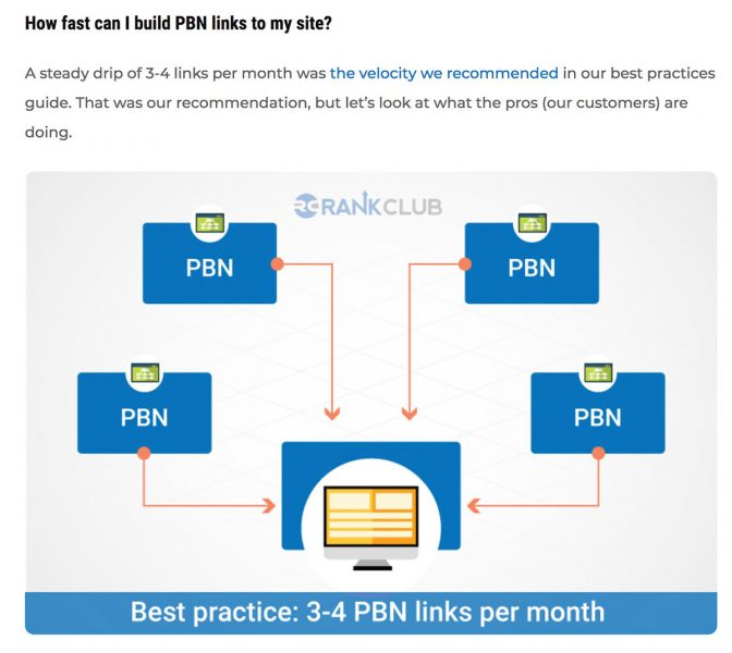 how fast can you build links from rankclub