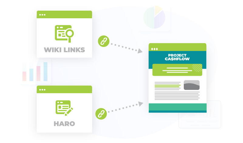 wiki links and haro link building