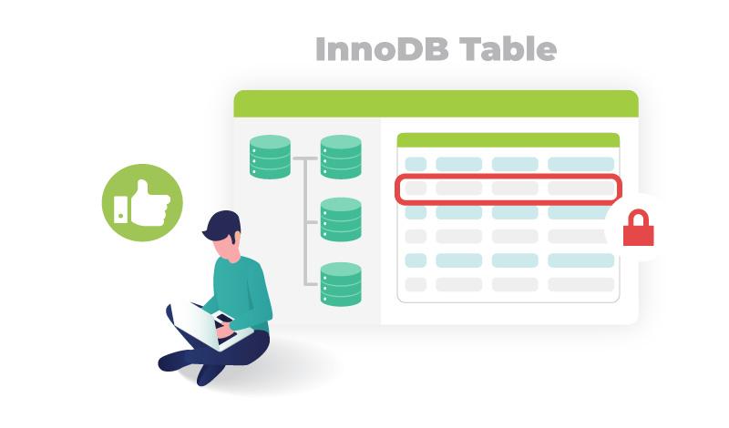 InnoDB Table