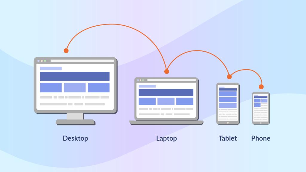Responsive web design tsi illustration