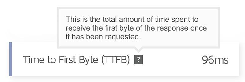 TTFB jargon