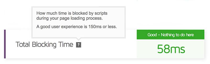 Total Blocking Time data