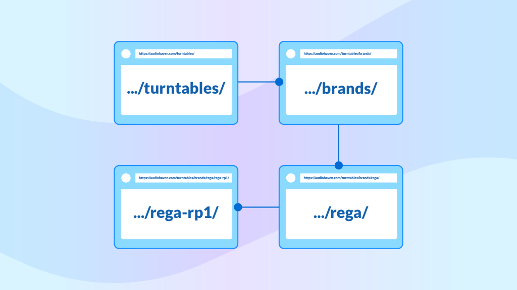 Use Internal Linking (see description within the content)