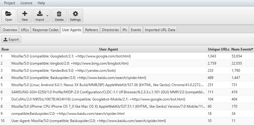 View User Agent Crawl Frequency