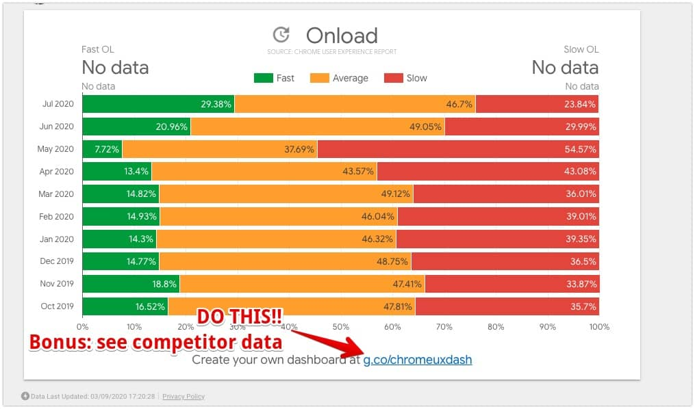chrome user experience reports