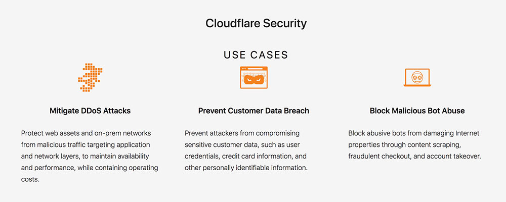 cloudflare security