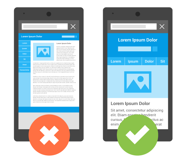 mobile responsiveness importanace for website