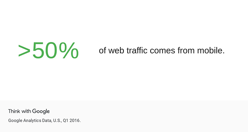 mobile traffic stat from google