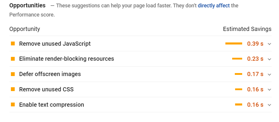 suggested opportunities for page speed